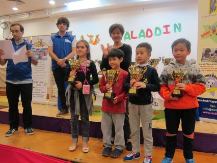Age 7-8 Winners (from left to right): Female Champion Von Richthofen Alicia, Champion Justin Cheng, 1st Runner Up Hon Zig Seth, 2nd Runner Up Steven Kong