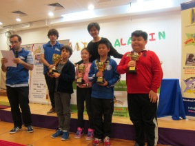 Age 9-10 Winners (from left to right): Champion Bottazzi Ulysse, Female Champion Cherie Chiu, 1st Runner Up Zhang XinYang, 2nd Runner Up Winfield Yeung