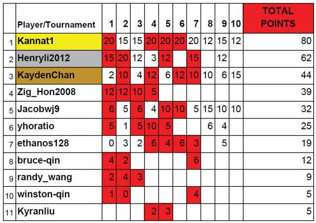 Grand-Prix-Final.1
