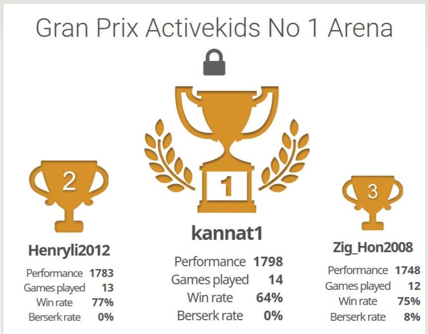 Grand-Prix-R1.1